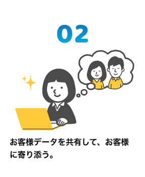 point2:進捗管理の見える化や期日管理