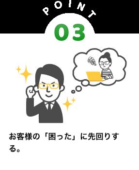point3:FAQ公開による顧客の自己解決支援
